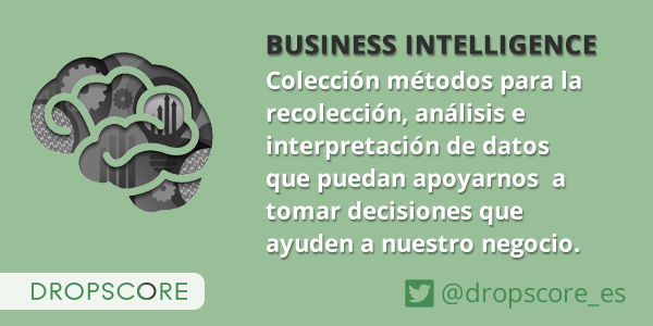 Business intelligence: infografía con su definición